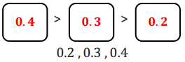 Eureka Math Grade 6 Module 3 Lesson 10 Inequality Statements Answer Key 67