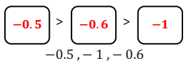 Eureka Math Grade 6 Module 3 Lesson 10 Inequality Statements Answer Key 68