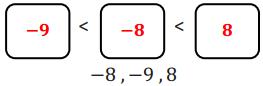 Eureka Math Grade 6 Module 3 Lesson 10 Inequality Statements Answer Key 70