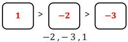 Eureka Math Grade 6 Module 3 Lesson 10 Inequality Statements Answer Key 72