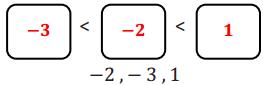 Eureka Math Grade 6 Module 3 Lesson 10 Inequality Statements Answer Key 73