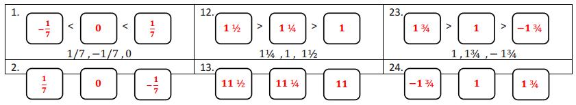 Eureka Math Grade 6 Module 3 Lesson 10 Inequality Statements Answer Key 76