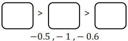 Eureka Math Grade 6 Module 3 Lesson 10 Inequality Statements Answer Key 77 35