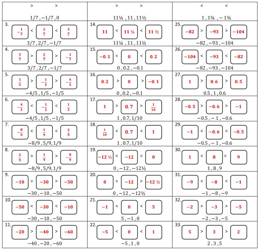 Eureka Math Grade 6 Module 3 Lesson 10 Inequality Statements Answer Key 77
