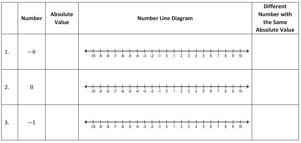 Eureka Math Grade 6 Module 3 Lesson 11 Exercise Answer Key 4