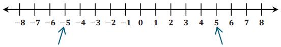 Eureka Math Grade 6 Module 3 Lesson 11 Exercise Answer Key 6