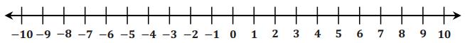 Eureka Math Grade 6 Module 3 Lesson 11 Opening Exercise Answer Key 1