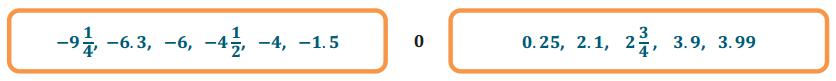 Eureka Math Grade 6 Module 3 Lesson 12 Example Answer Key 12