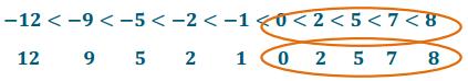 Eureka Math Grade 6 Module 3 Lesson 12 Example Answer Key 2