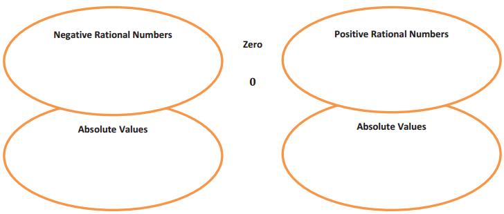 Eureka Math Grade 6 Module 3 Lesson 12 Example Answer Key 7