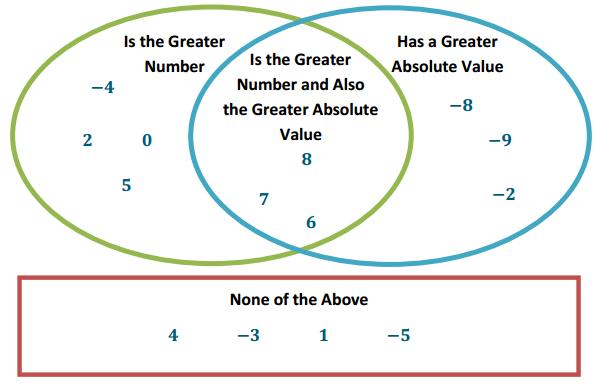Eureka Math Grade 6 Module 3 Lesson 12 Problem Set Answer Key 13