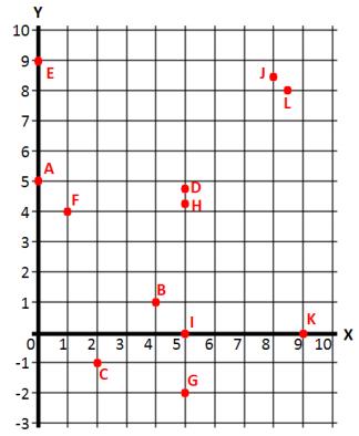 Eureka Math Grade 6 Module 3 Lesson 14 Exercise Answer Key 1