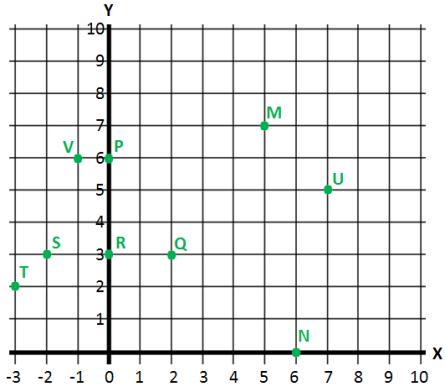 Eureka Math Grade 6 Module 3 Lesson 14 Exercise Answer Key 2