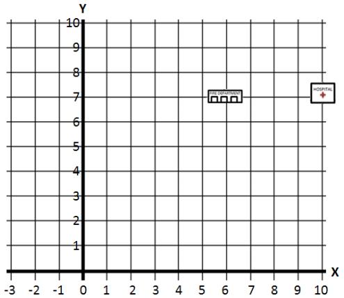 Eureka Math Grade 6 Module 3 Lesson 14 Exit Ticket Answer Key 4
