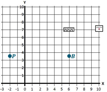 Eureka Math Grade 6 Module 3 Lesson 14 Exit Ticket Answer Key 5
