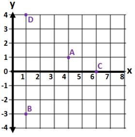 Eureka Math Grade 6 Module 3 Lesson 14 Problem Set Answer Key 3