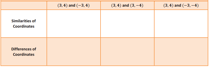 Eureka Math Grade 6 Module 3 Lesson 16 Example Answer Key 2