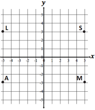 Eureka Math Grade 6 Module 3 Lesson 16 Exercise Answer Key 6