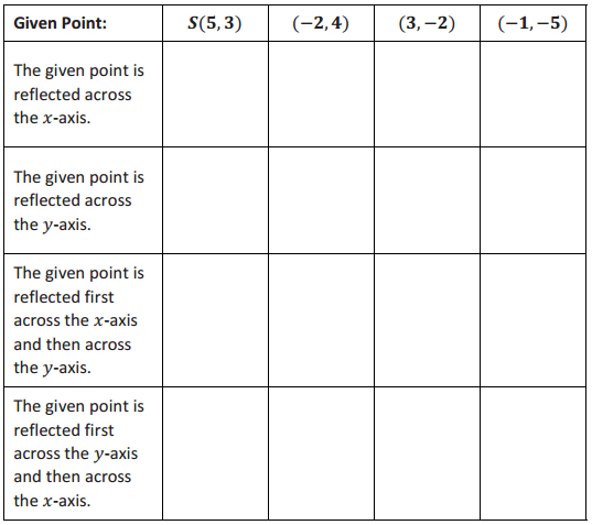 Eureka Math Grade 6 Module 3 Lesson 16 Exercise Answer Key 7