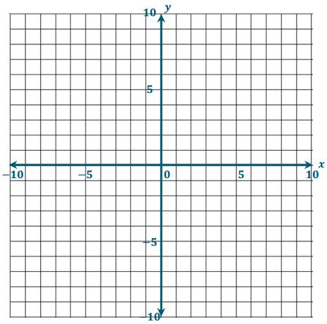 Eureka Math Grade 6 Module 3 Lesson 17 Opening Exercise Answer Key 2