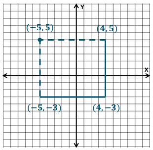 Eureka Math Grade 6 Module 3 Lesson 19 Exercise Answer Key 5