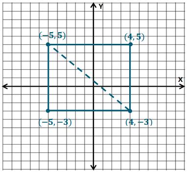 Eureka Math Grade 6 Module 3 Lesson 19 Exercise Answer Key 6