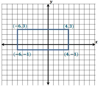 Eureka Math Grade 6 Module 3 Lesson 19 Exercise Answer Key 7