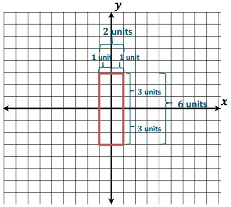 Eureka Math Grade 6 Module 3 Lesson 19 Exit Ticket Answer Key 8