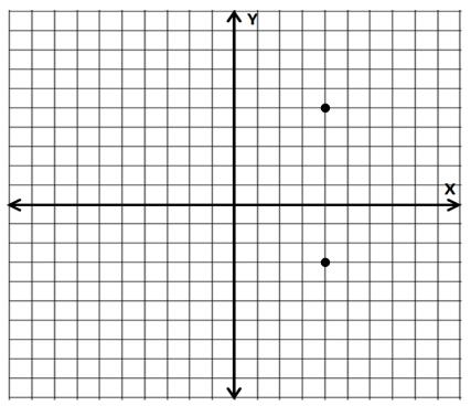 Eureka Math Grade 6 Module 3 Lesson 19 Opening Exercise Answer Key 1