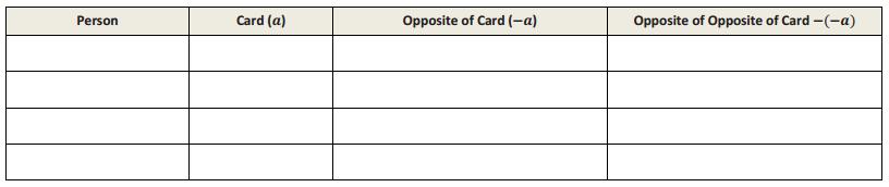 Eureka Math Grade 6 Module 3 Lesson 5 Exercise Answer Key 5