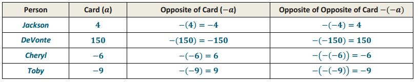 Eureka Math Grade 6 Module 3 Lesson 5 Exercise Answer Key 6