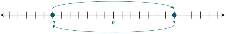 Eureka Math Grade 6 Module 3 Lesson 5 Exit Ticket Answer Key 10