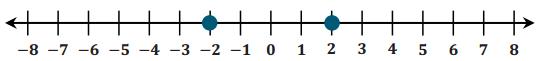 Eureka Math Grade 6 Module 3 Lesson 5 Opening Exercise Answer Key 2