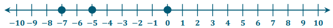 Eureka Math Grade 6 Module 3 Lesson 7 Exercise Answer Key 2