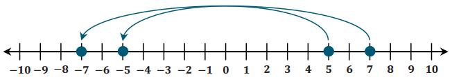 Eureka Math Grade 6 Module 3 Lesson 7 Exercise Answer Key 4