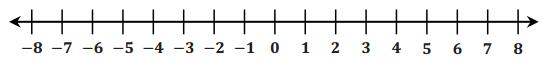 Eureka Math Grade 6 Module 3 Lesson 7 Exercise Answer Key 5