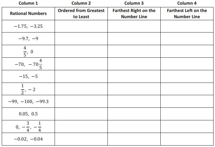 Eureka Math Grade 6 Module 3 Lesson 8 Problem Set Answer Key 1