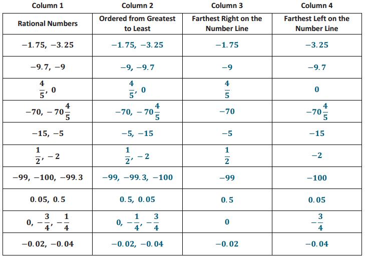 Eureka Math Grade 6 Module 3 Lesson 8 Problem Set Answer Key 2