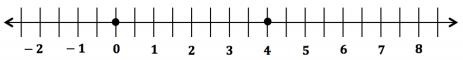 Eureka Math Grade 6 Module 3 Lesson 9 Problem Set Answer Key 3