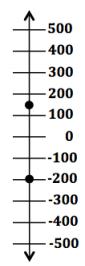 Eureka Math Grade 6 Module 3 Lesson 9 Problem Set Answer Key 4