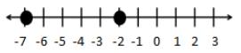 Eureka Math Grade 6 Module 3 Lesson 9 Problem Set Answer Key 6