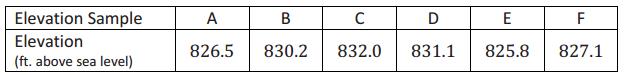 Eureka Math Grade 6 Module 3 Mid Module Assessment Answer Key 6