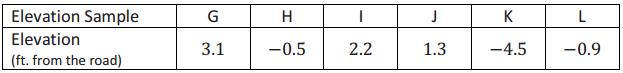 Eureka Math Grade 6 Module 3 Mid Module Assessment Answer Key 7