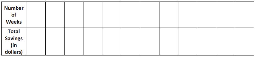 Eureka Math Grade 6 Module 4 End of Module Assessment Answer Key 5