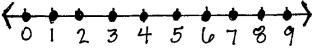 Eureka Math Grade 6 Module 4 End of Module Assessment Answer Key 7