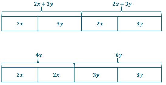 Eureka Math Grade 6 Module 4 Lesson 12 Problem Set Answer Key 12