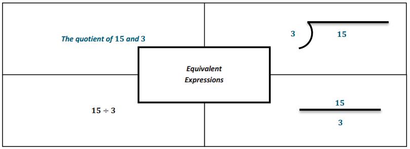 Eureka Math Grade 6 Module 4 Lesson 14 Example Answer Key 1