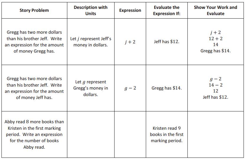 Eureka Math Grade 6 Module 4 Lesson 18 Example Answer Key 2