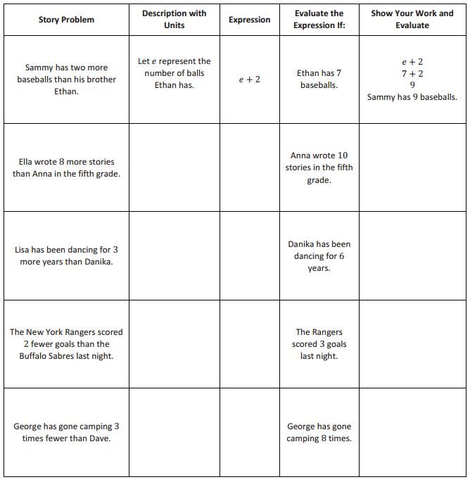 Eureka Math Grade 6 Module 4 Lesson 18 Problem Set Answer Key 9