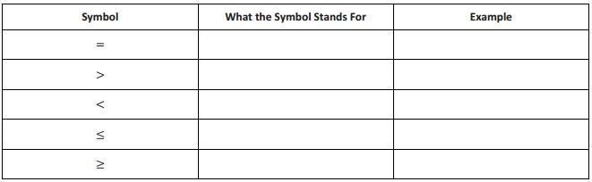 Eureka Math Grade 6 Module 4 Lesson 23 Opening Exercise Answer Key 1